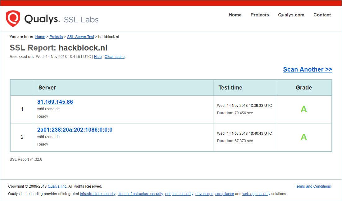 SSL resultaten hackblock.nl