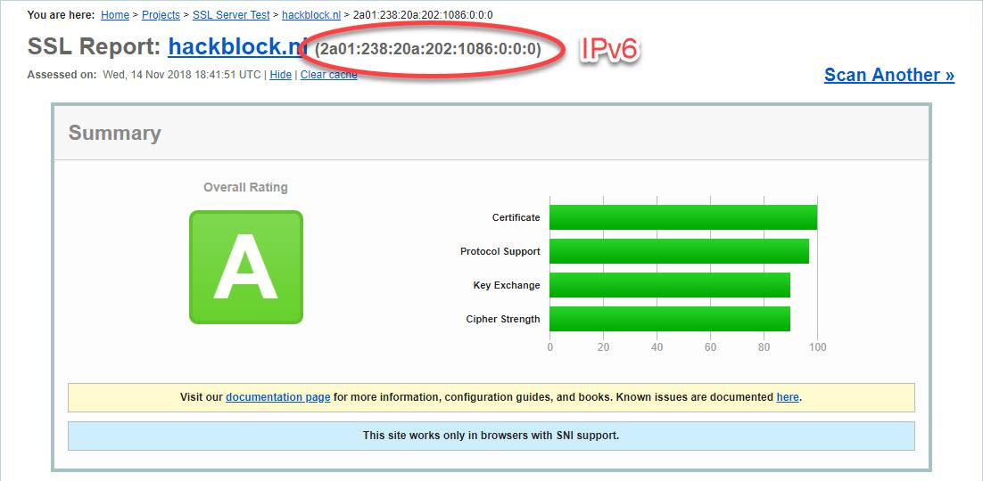 SSL resultaten hackblock.nl voor IPv6